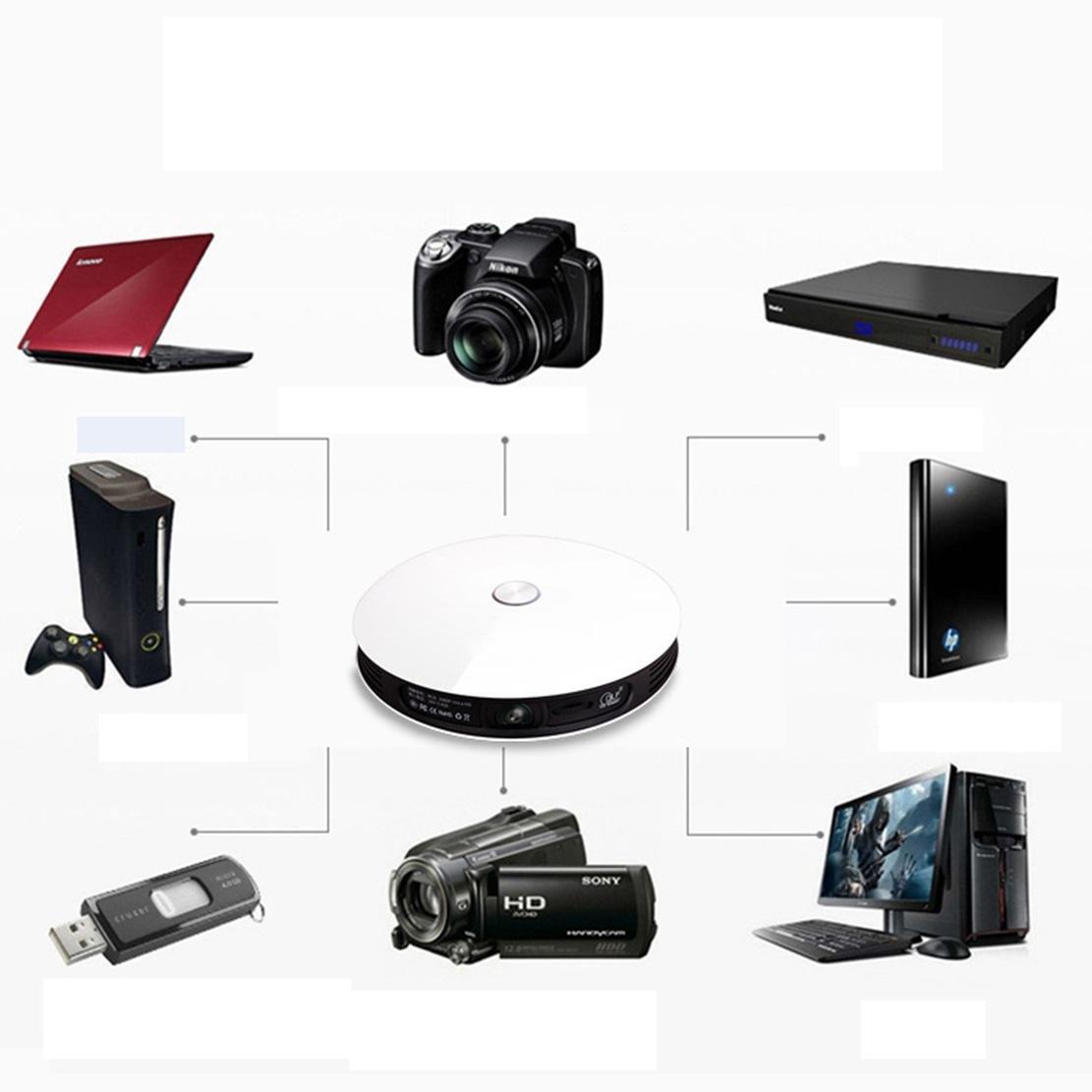 Household Eastshop Nuevo perfecto M18 smartphone proyector1280 ...