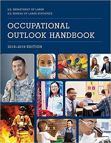 Occuational Outlook Handbook