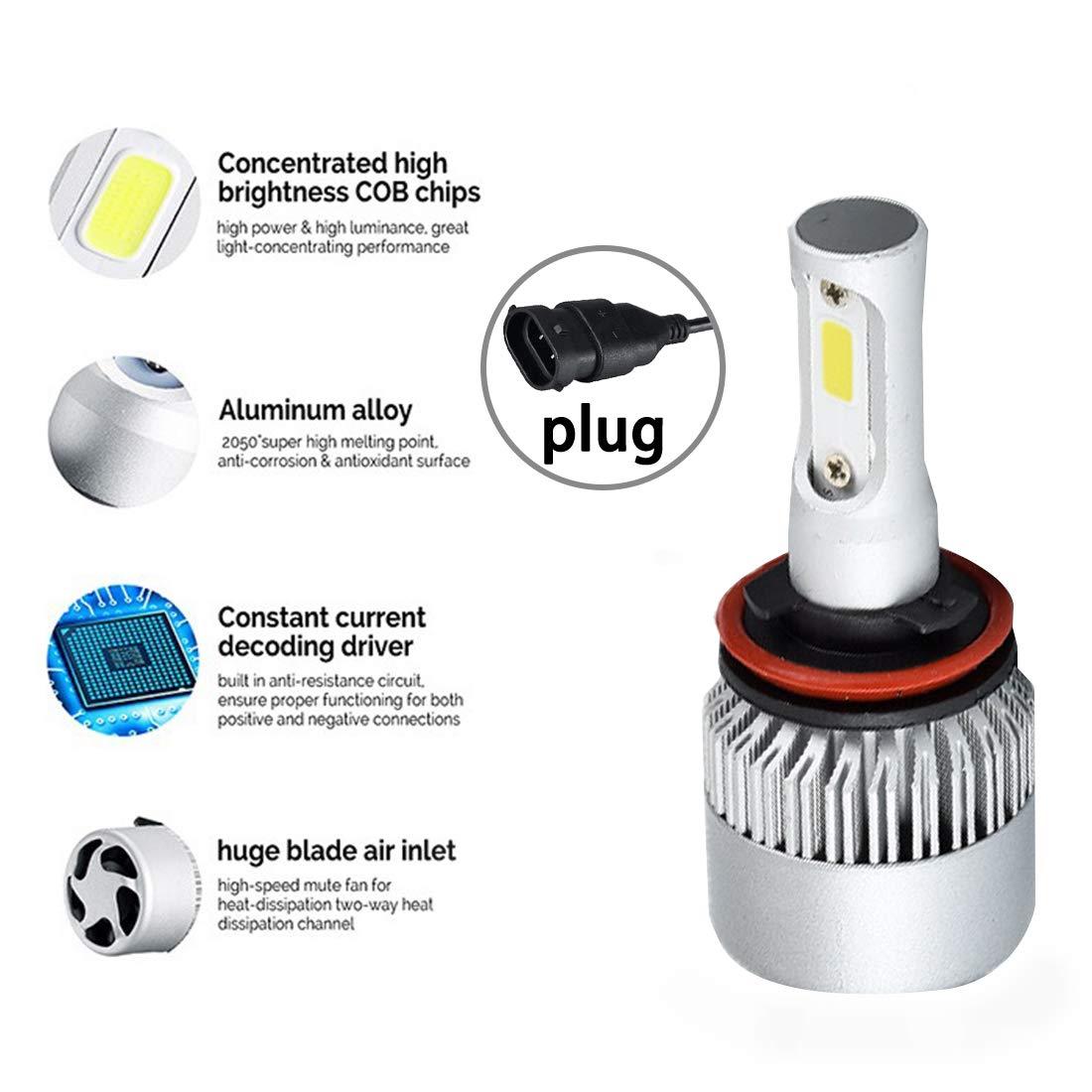 H11 LED Headlight Bulbs Headlamp Bulbs COB Chip 72W 8000 Lumens 6500K Car Headlight Conversion Kit Low Beam Headlamp H9 H8 Xenon White Extremely Bright Fog Driving Light 2 Years Warranty 2 Pack