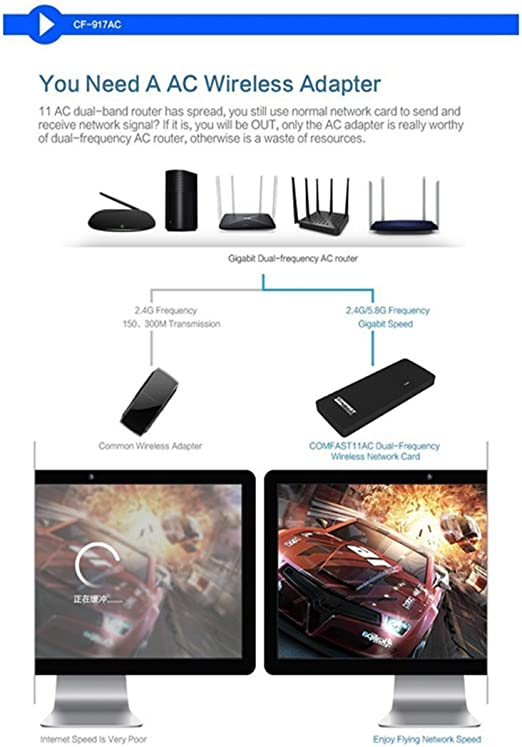 Wifi Wireless Adapter Network Card Rtl8814au Chipset Supports Windows Xp 7 8 8 12 4g 5 8ghz Dual Band 802 11 Ac Gigabit 1750 Mbps 2 4g 450mbps 5 8 G 1300mpbs Usb 3 0 Plug And Play Computers Accessories