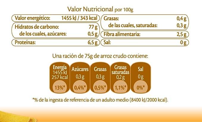 Arroz SOS - Arroz Blanco Redondo. SOS Especial Postres 500 g - [Pack de 10]: Amazon.es: Alimentación y bebidas