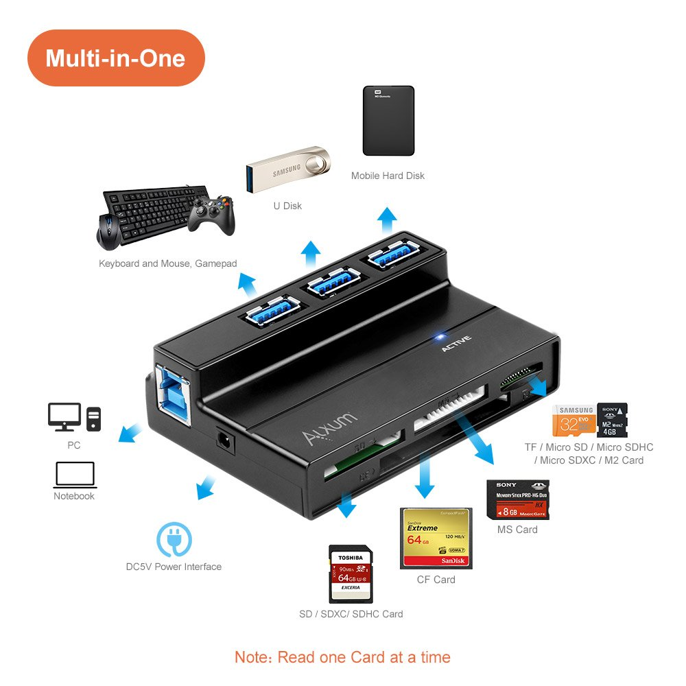 Alxum Multi-In-1 Card Reader with 3-Port USB 3.0 Hub, Memory Card Adapter support SDHC, SDXC, Micro SD, Micro SDHC (UHS-I), Micro SDXC (UHS-I) and CF/MD/MMC/M2/MS by Alxum (Image #4)