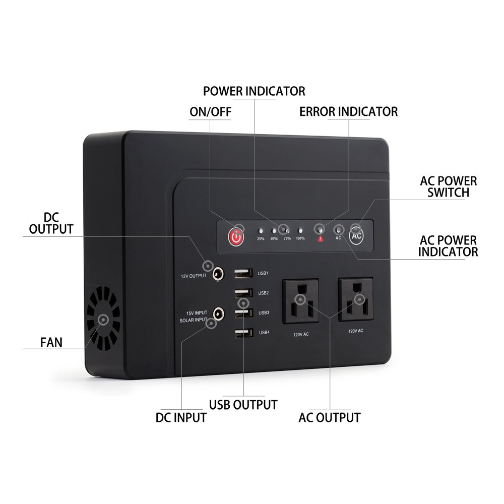 WEIYI 200-Watt Purely Sine Wave Portable Generator Power Station Power Inverter With Outputs AC 110V 4USB ,2DC-12V/10A, Built-in Li-on Battery 42000mah by WEIYI (Image #2)