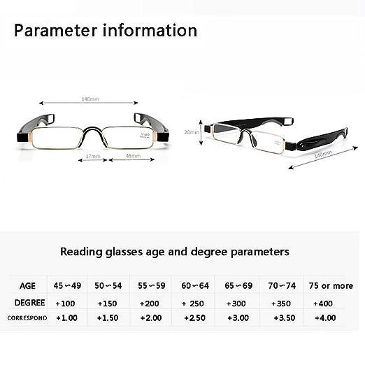 Amazon com: Accessories 22 Reading Glasses for Men and Women, Tr90