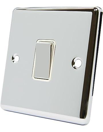 Switch Plates Amazoncouk