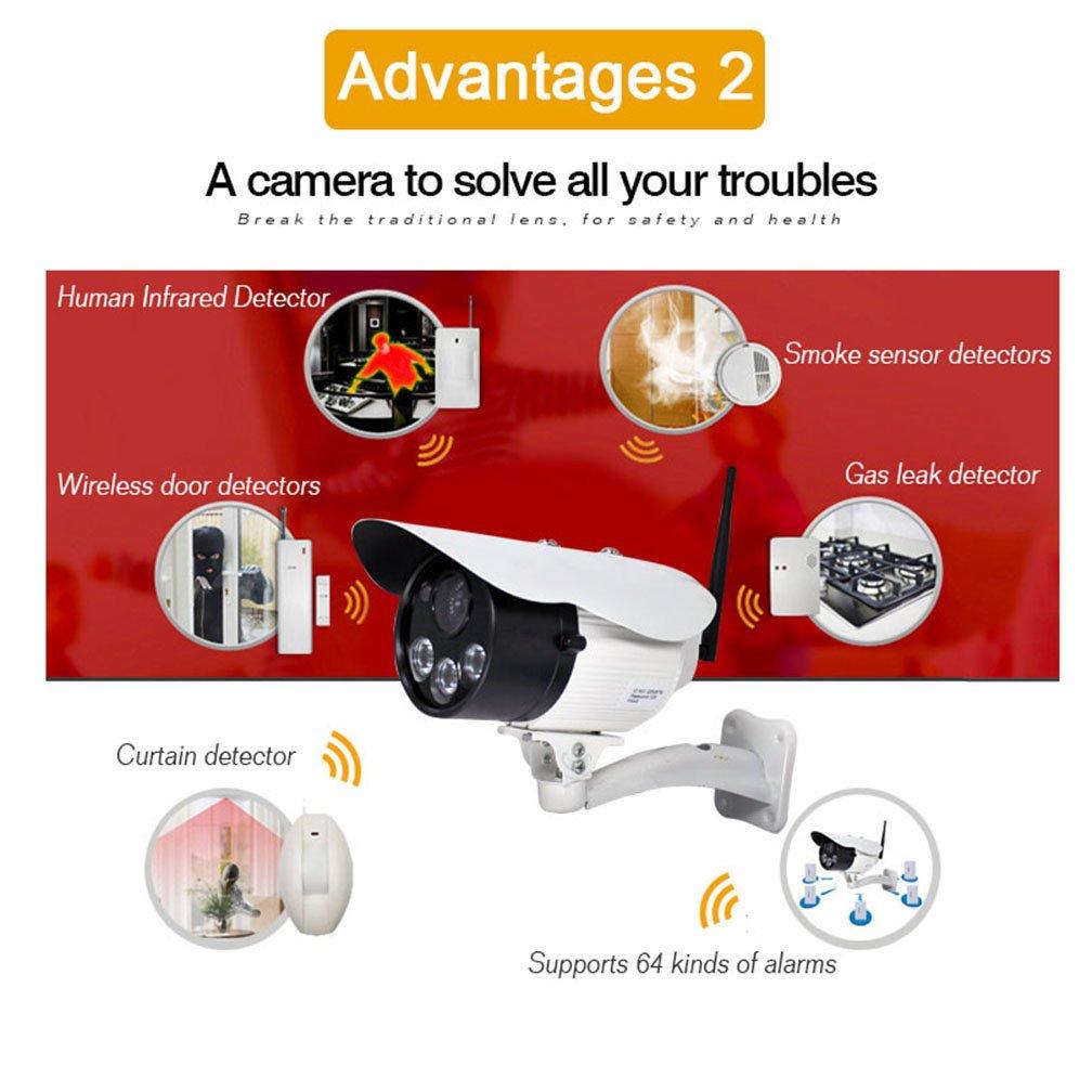 ... Cámaras De Seguridad En Casa, 720P Full HD Baby Video Monitor, Ip Sistema De Cámaras De Vigilancia With Alarma Video / Detección De Movimiento / Alarma ...