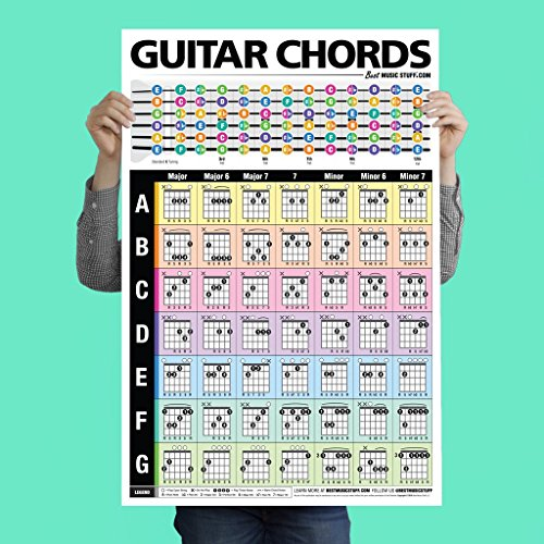 guitar chord chart poster - 1