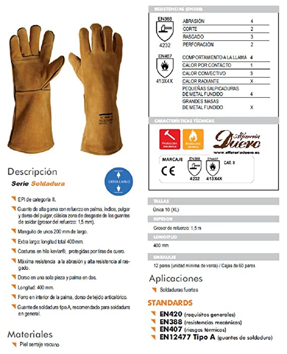 ALFARERIA DUERO Guantes DE Proteccion Horno DE LEÑA CATEGORIA II: Amazon.es: Jardín