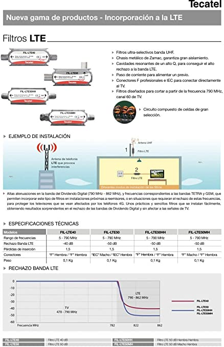 Tecatel ANT-BKM18 Antena BKM Triple plegable, UHF G18dB LTE + Filtro de Regalo (Naranja): Amazon.es: Electrónica