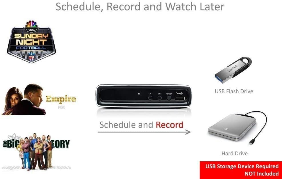 Exuby Digital Converter Box w//Flat Antenna HDMI Output 1080P HDMI Cable for Recording /& Watching Full HD Digital Channels Instant /& Scheduled Recording 7 Day Program Guide /& LCD Screen