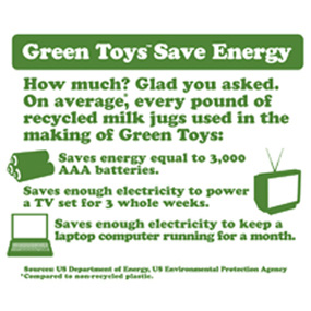 Green Toys Saves Energy