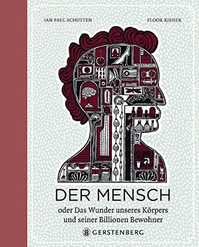 der-mensch