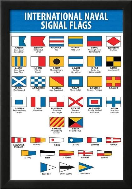 Amazon.com : Naval Signal Nautical Flags Transportation Print Poster ...