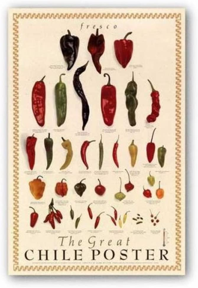 Laminated The Great Chile Poster Fresh Miller Kitchen Fresco Pepper Food Poster 24x36