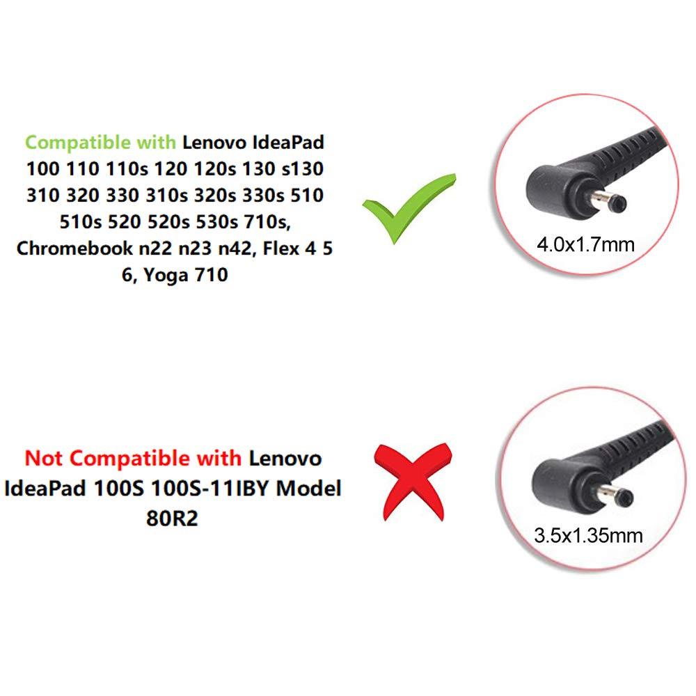 Amazon.com: [UL Listed] 45W AC Cargador Adaptador para ...