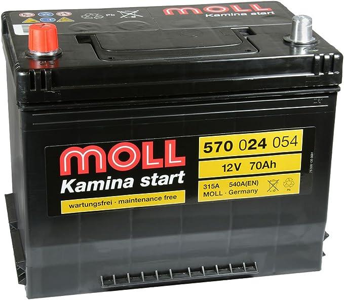 Batterie 70Ah 570A + a gauche