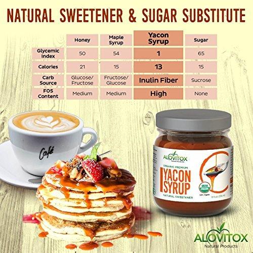 4 Pack Yacon Syrup - USDA Certified Organic Natural Sweetener - All-Natural Sugar Substitute - 8 Oz. SafeGlass Jar - Keto Vegan & Gluten Free by Alovitox (Image #2)