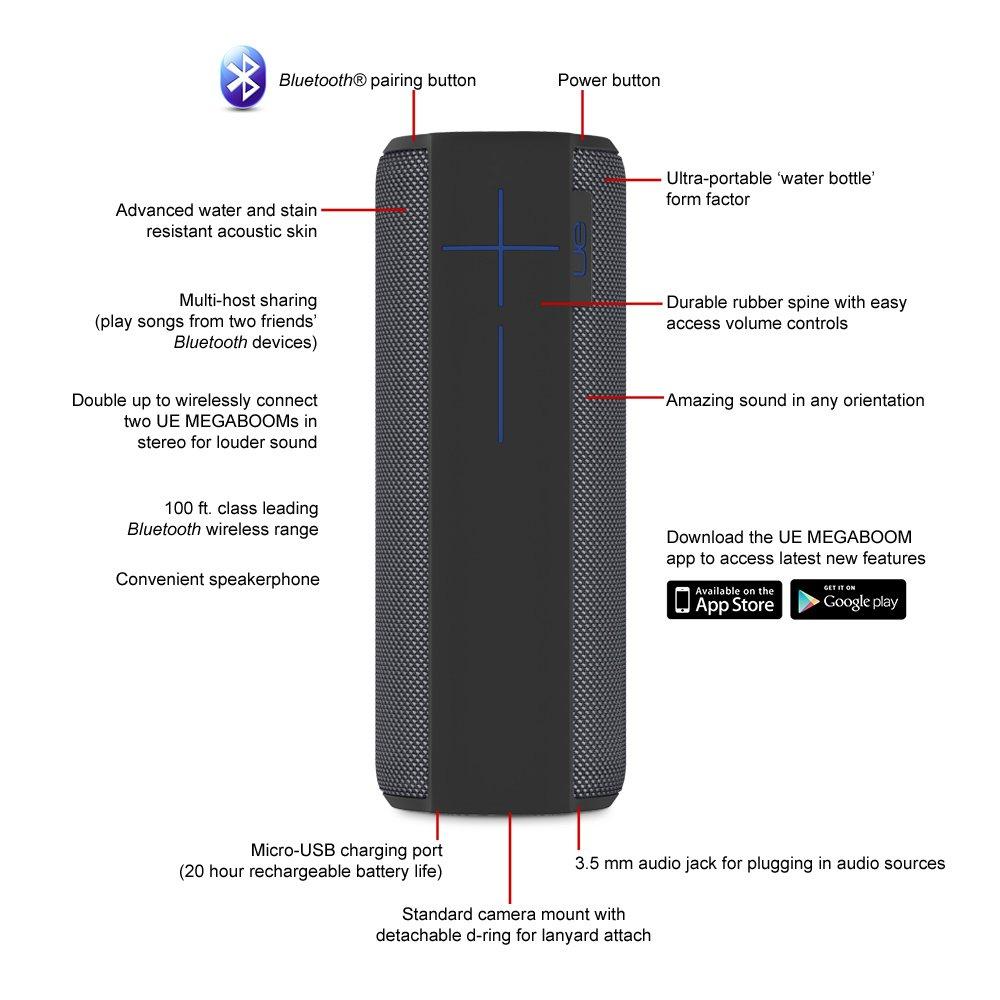UE MEGABOOM Charcoal Black Wireless Mobile Bluetooth Speaker (Waterproof and Shockproof) by Ultimate Ears (Image #5)