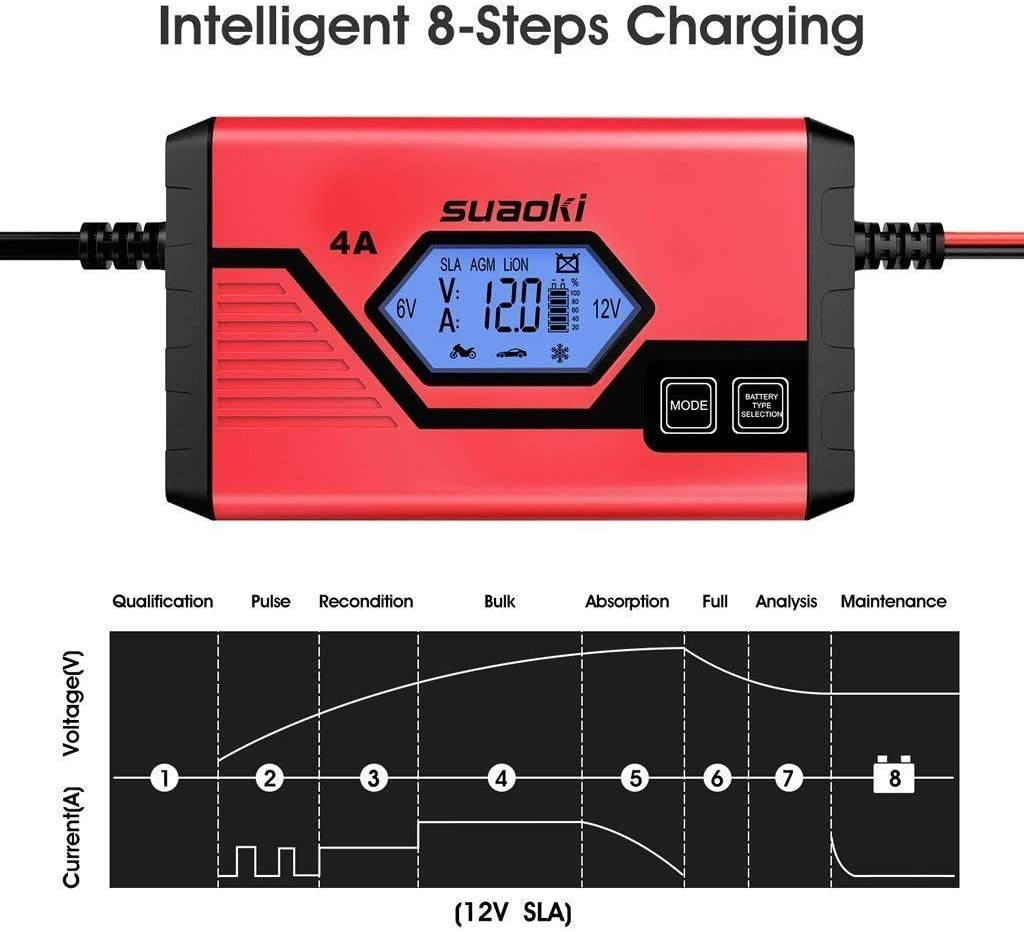 Boat Fully Automatic Trickle Charger for Car RV 7A Fast // 3.5A Slow SUAOKI ICS7+ 12V Battery Charger//Maintainer Lawn Tractor Motorcycle Truck