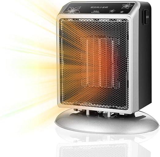 Calentador Espacio Eléctrico, Calentador Ventilador Portátil Mini ...