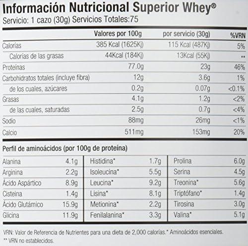 MG+ Nutrition 100% Superior Whey Protein Suplementos ...
