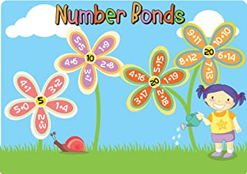 """Inspirational Classrooms 3143008 """"Daisy Number Bonds to 20"""" Poster ..."""