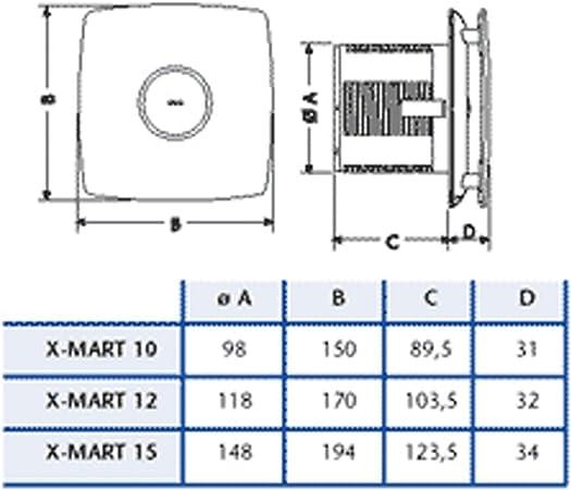 Cata Extractor de Baño | Modelo X-MART 15| Con Sistema de Extracción Perimetral y Central | Clase de Eficiencia Energética B | Color Blanco | Pack de 5 Unidades, 25 W, 42 Decibeles, De plástico: Amazon.es: Informática