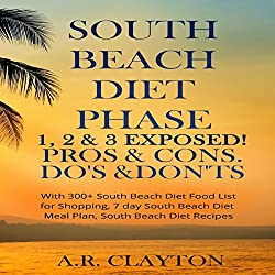 South Beach Diet Phase 1, 2 & 3 Exposed!
