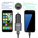 Meagoes Fast Car Charger, Compatible for Samsung