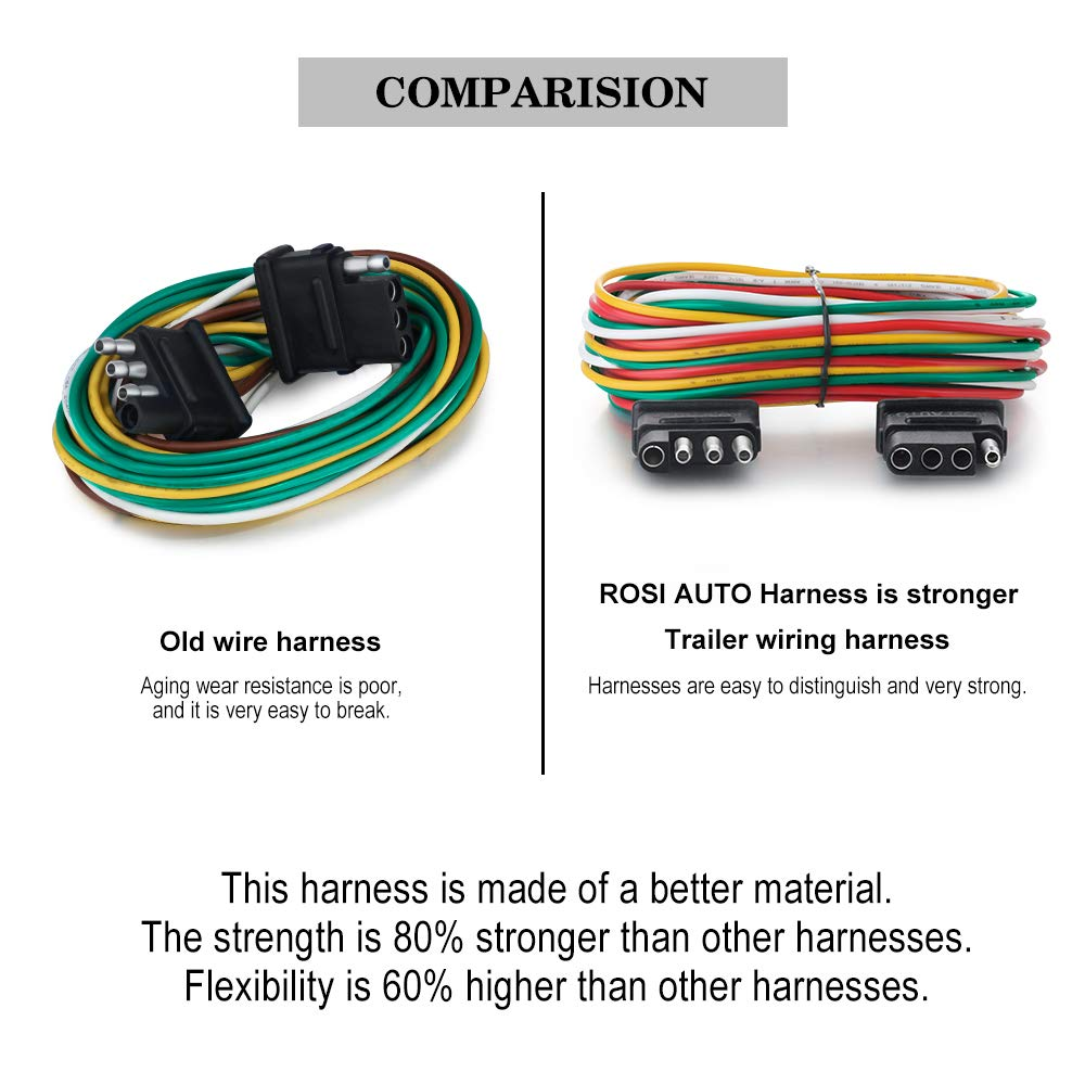 rosi 6ft 4 wire 4 flat trailer light wiring harness kit 4 way trailer wire extension & wishbone style with 20 gauge white ground wire sae j1128 painless wiring harness hansen wiring harness #13