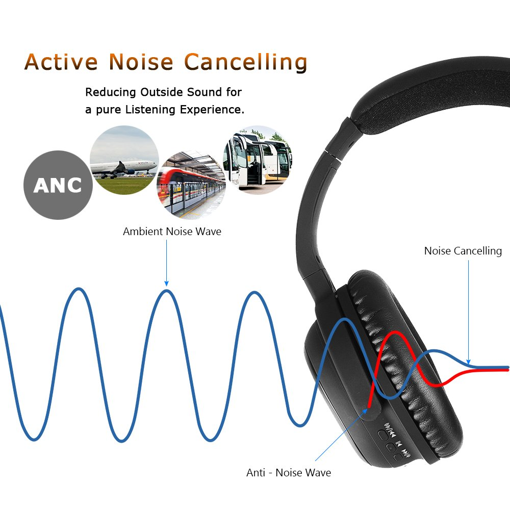 Active Noise Cancelling Bluetooth Headphones with Microphone, Wireless Over Ear ANC Studio Headset, HiFi Stereo Strong Bass Comfortable, Best 30H Playtime for TV Watching PC Computer Travel Aviation