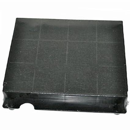 Spares2go tipo 15 carbone carbonio filtro antiodore per Ikea cappa ...