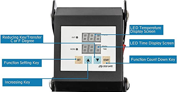 Display4top 5 IN 1 Transferpresse Tassenpresse Textilpresse,29 x 38cm,Hut//Platte//Kappe//T-Shirt Multifunktions DIY Hitzepresse 360-Grad-Drehung,Britischer Standardstecker