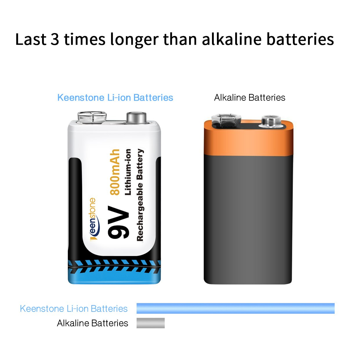 9V Rechargeable Batteries 800mAh 6 Pack with Keenstone 9 Volt Battery Charger