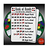 CafePress - Poker 101 Texas Hold'em Rank Of Hands - Tile Coaster, Drink Coaster, Small Trivet