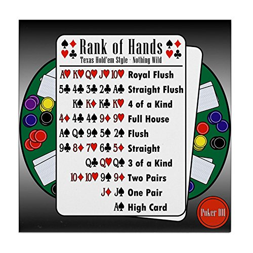 CafePress - Poker 101 Texas Hold'em Rank of Hands - Tile Coaster, Drink Coaster, Small Trivet