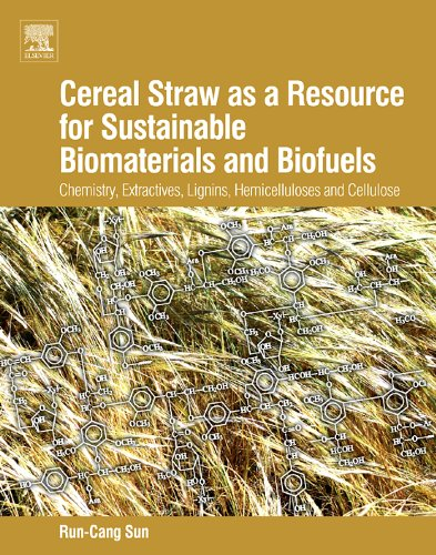 Cereal Straw as a Resource for Sustainable Biomaterials and Biofuels: Chemistry, Extractives, Lignins, Hemicelluloses and...
