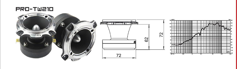DS18  DS18 Pro-TW310 400 Watts Titanium Super Bullet Tweeter
