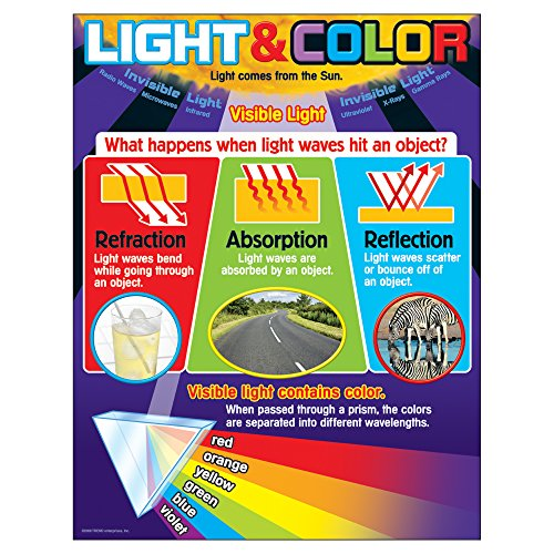 Trend Enterprises Inc. Light and Color Learning Chart, 17'' x 22'' by Trend Enterprises Inc (Image #2)