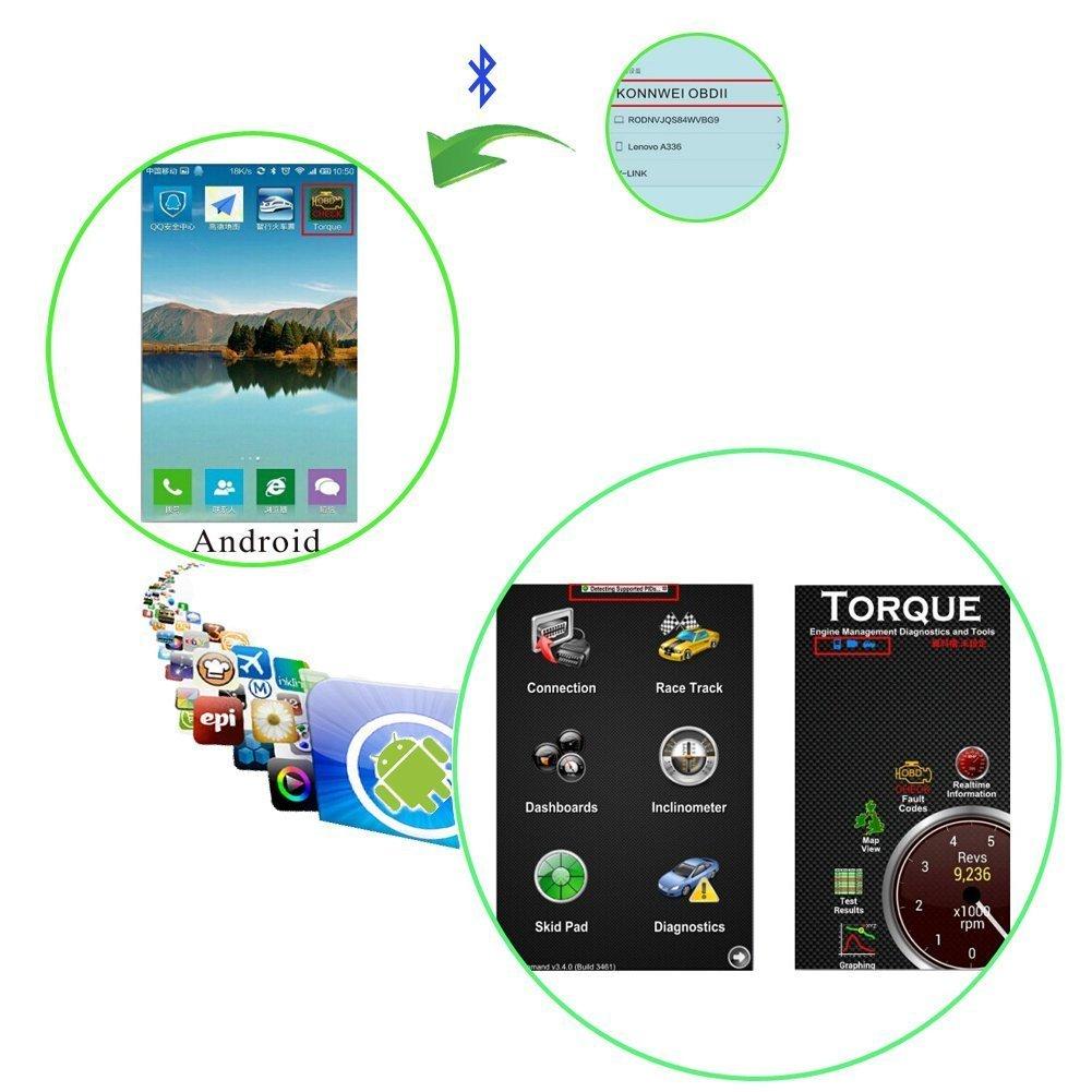 autobigmarket KONNWEI OBD2/OBDII Auto lector de c/ódigos de error esc/áner herramienta de diagn/óstico de motor de coche