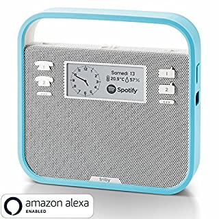 Invoxia Smart Portable Speaker with Amazon Alexa, Blue (B017WL4N84) | Amazon price tracker / tracking, Amazon price history charts, Amazon price watches, Amazon price drop alerts