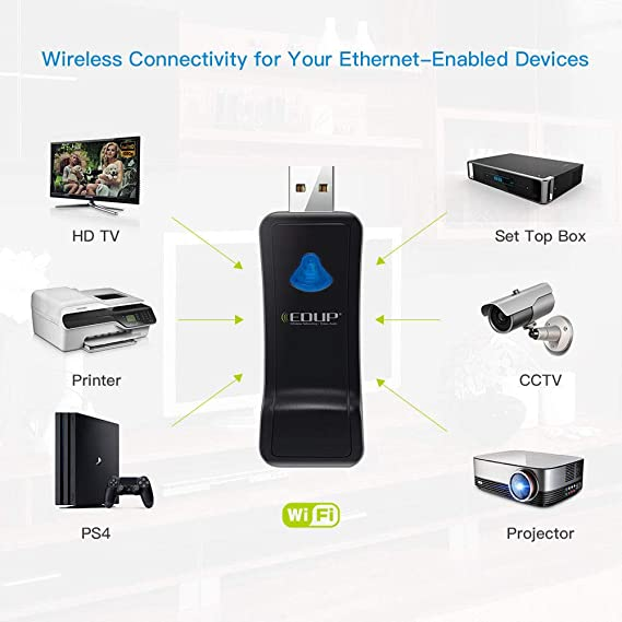 Smart TV WiFi Adaptador Wireless LAN Alternative Dongle a WIS09ABGN UWA-BR100 TY-WL20 para Samsung Sony Panasonic LG Sanyo Vizio RJ45 USB DY-WL10 Extensor repetidor: Amazon.es: Electrónica