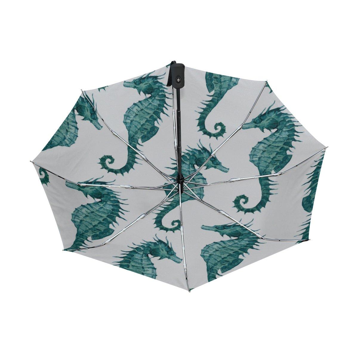 741e8ece9df2 Amazon.com: SUABO Windproof Automatic Travel Umbrella with ...