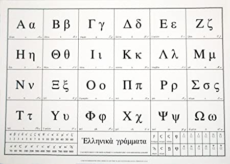 The greek alphabet poster 50 x 70 cm amazon kitchen home the greek alphabet poster 50 x 70 cm publicscrutiny Image collections