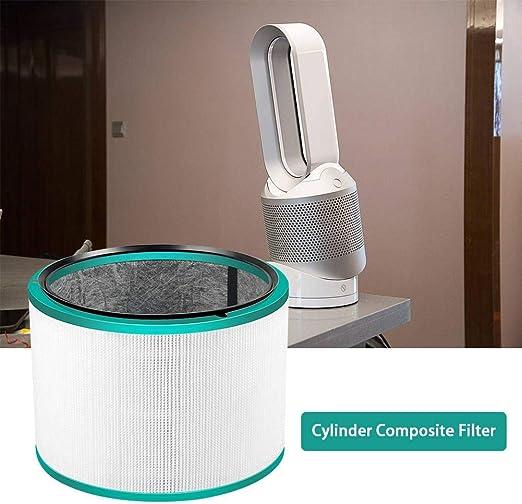AIflyMi Filtro de Repuesto para purificador de Aire Dyson HP00 01 ...