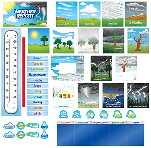 Creative Teaching Press Weather Report Mini Bulletin Board Set (6955)