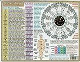 Sacred Wisdom Chart: Astrology,8.5  x 11  Inch: more info
