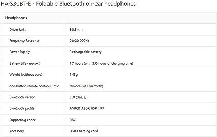 Jvc Ha S30bt Y E Bluetooth On Ear Kopfhörer Mit Elektronik