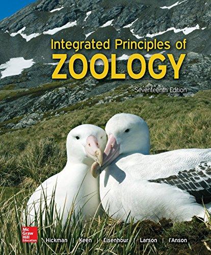 Integ.Prin.Of Zoology (Looseleaf)