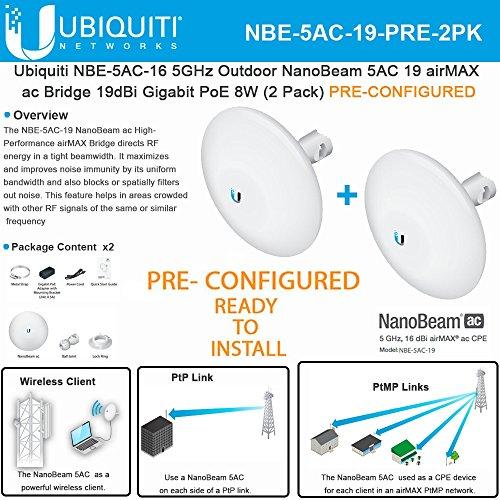 Ubiquiti NBE-5AC-19 PRECONFIGURED NanoBeam 5 ac Bridge 5GHz airMAX 19dBi (2PACK) by Ubiquiti Networks